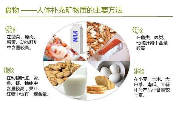 白癜风患者的饮食