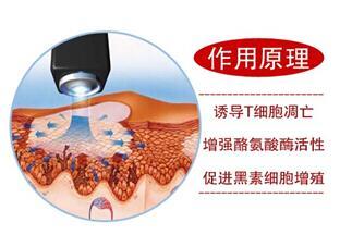 三维皮肤CT检测