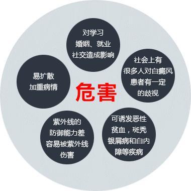 白癜风疾病常见的危害都有哪些